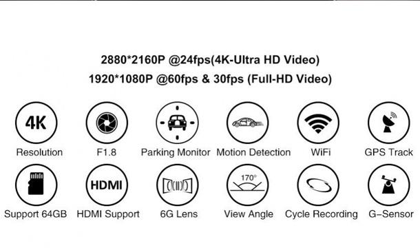 2160p 30fps Vs 1080p 60fps
